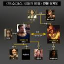 <엑소더스: 신들과 왕들> 한 눈에 보는 캐릭터 관계도